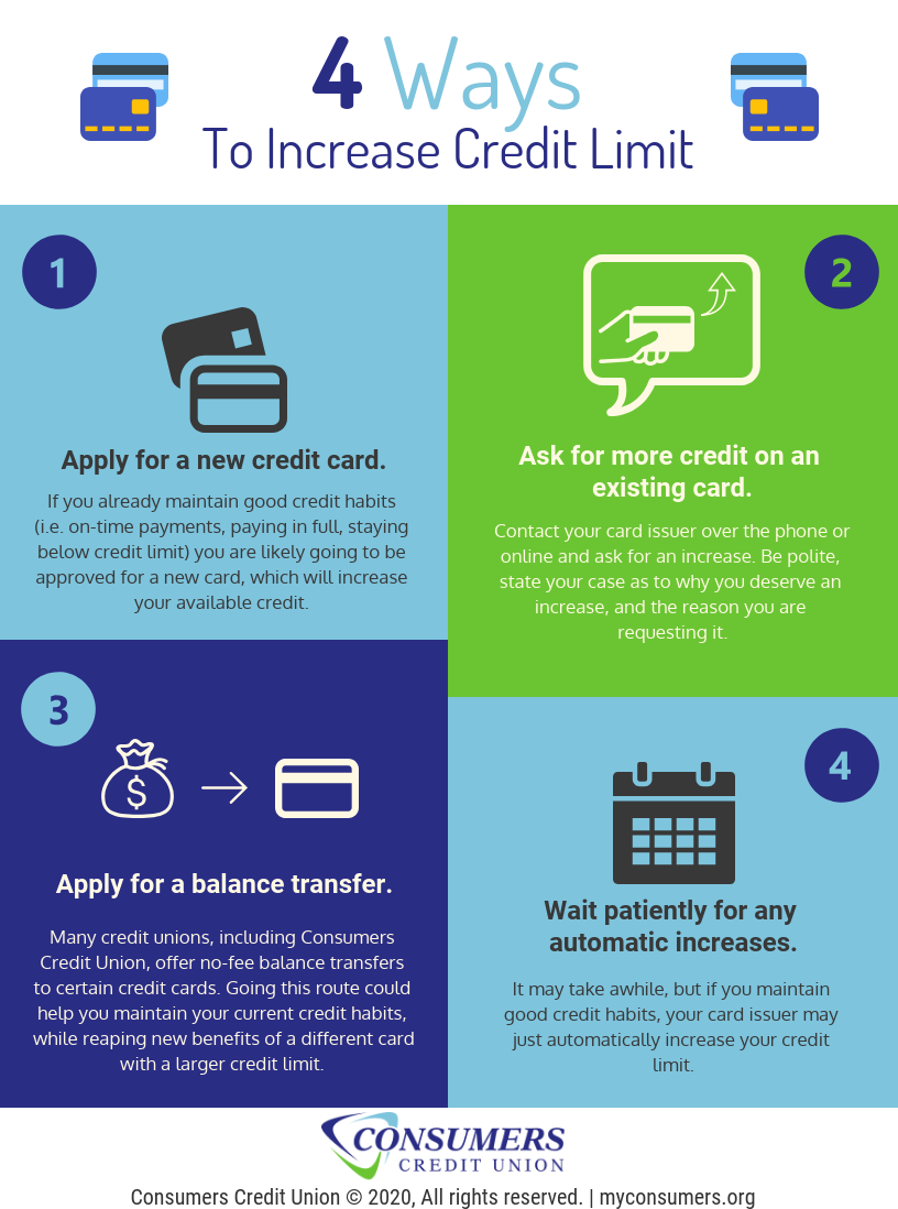 ways to increase your credit limit - consumers credit union